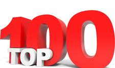 Ranking: Die Top-100-Gastro-Unternehmen des Jahres 2014